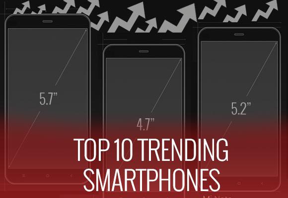 第25周的前10名趋势手机