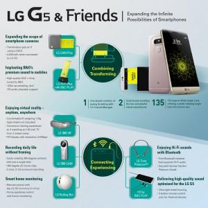 lg g5及其朋友:观看视频,看信息图表