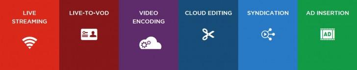 ANVATO的视频处理和流式传输解决方案即将到来谷歌云平台