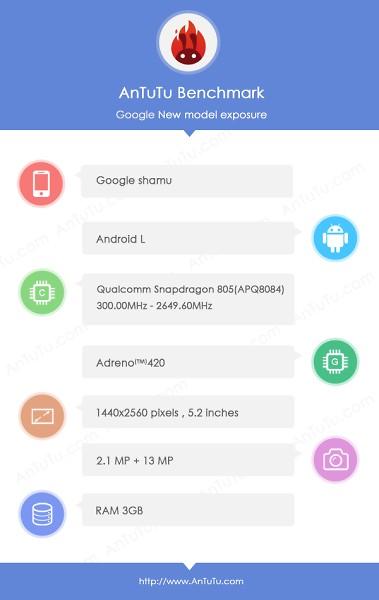 Nexus 6炫耀antutu上的Snapdragon 805
